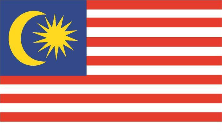 indijsko povezivanje u Maleziji