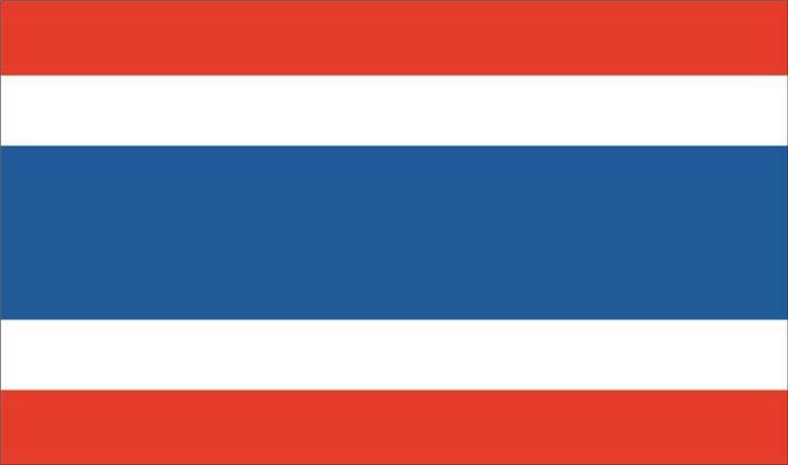 Izlazi na Tajlandu